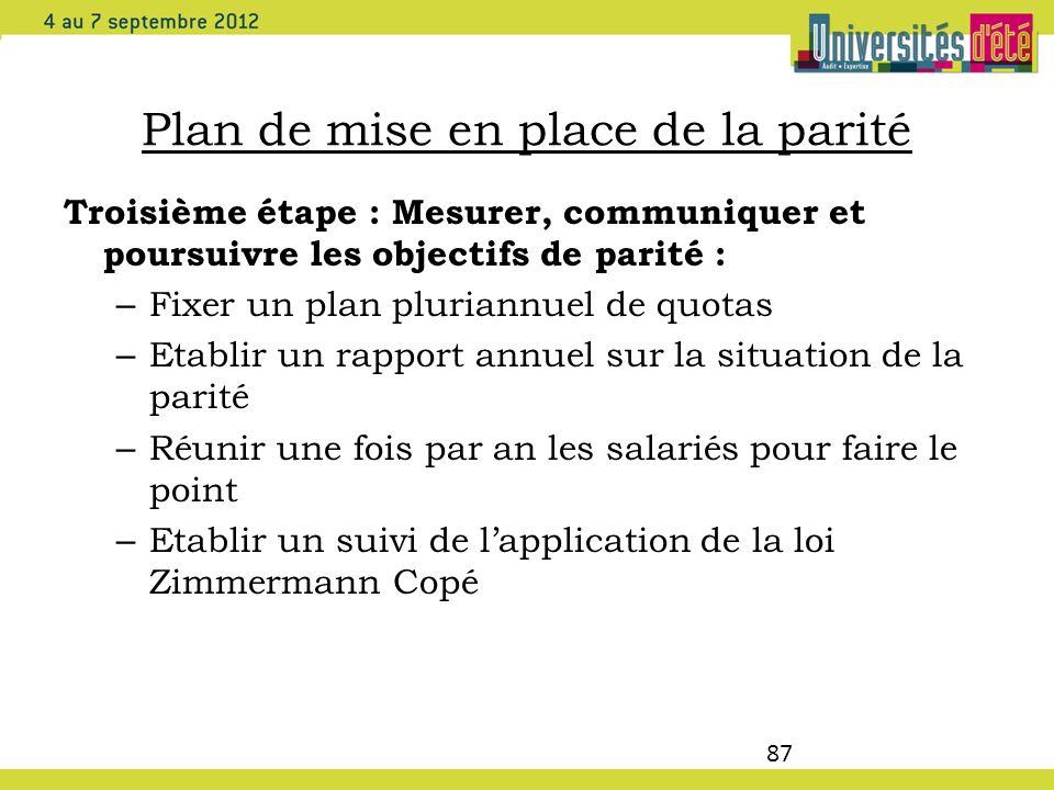 87 Plan de mise en place de la parité Troisième étape : Mesurer, communiquer et poursuivre les objectifs de parité : – Fixer un plan pluriannuel de qu