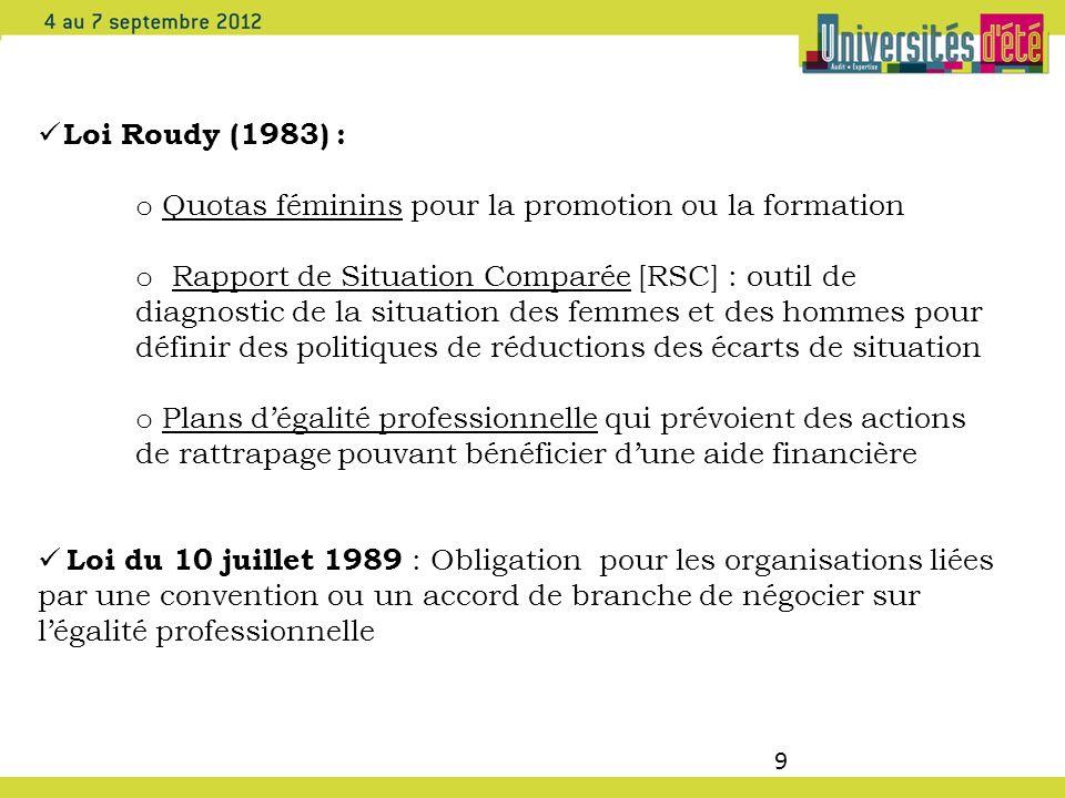9 Loi Roudy (1983) : o Quotas féminins pour la promotion ou la formation o Rapport de Situation Comparée [RSC] : outil de diagnostic de la situation d