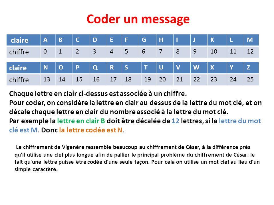 Coder un message claire ABCDEFGHIJKLM chiffre 0123456789101112 claire NOPQRSTUVWXYZ chiffre 13141516171819202122232425 Chaque lettre en clair ci-dessus est associée à un chiffre.