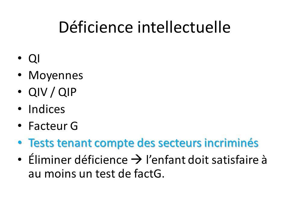 Déficience intellectuelle QI Moyennes QIV / QIP Indices Facteur G Tests tenant compte des secteurs incriminés Tests tenant compte des secteurs incrimi