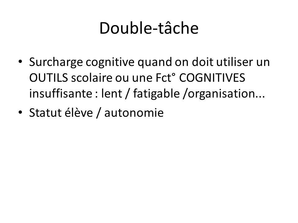 Double-tâche Surcharge cognitive quand on doit utiliser un OUTILS scolaire ou une Fct° COGNITIVES insuffisante : lent / fatigable /organisation... Sta