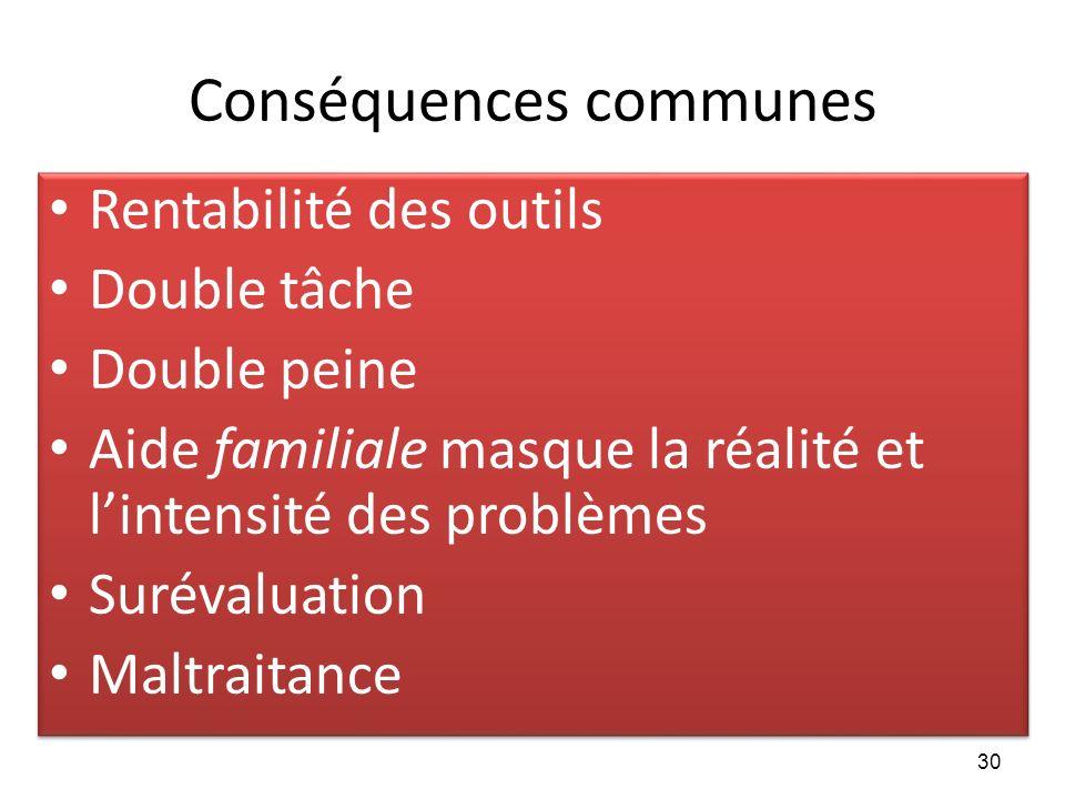 Conséquences communes Rentabilité des outils Double tâche Double peine Aide familiale masque la réalité et lintensité des problèmes Surévaluation Malt