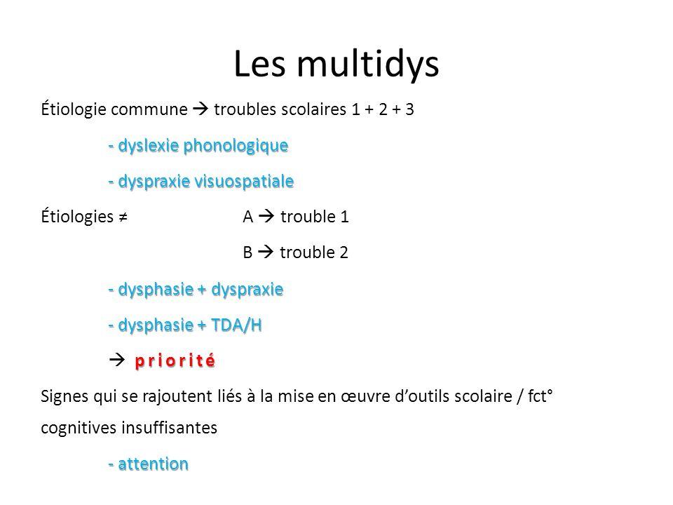 Les multidys Étiologie commune troubles scolaires 1 + 2 + 3 - dyslexie phonologique - dyspraxie visuospatiale Étiologies A trouble 1 B trouble 2 - dys