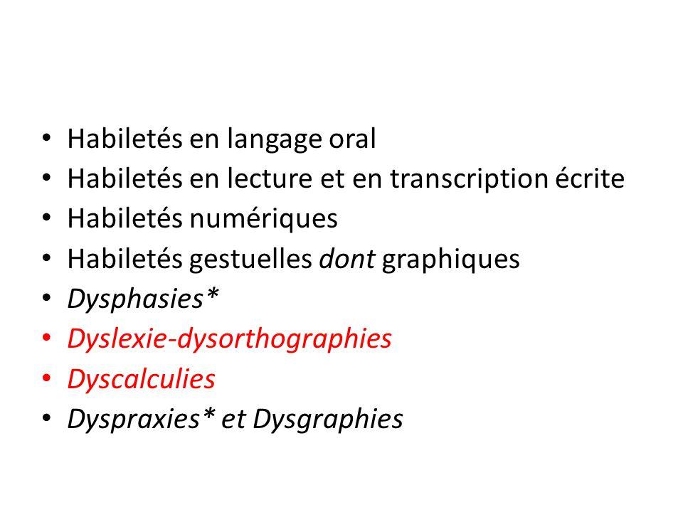 Habiletés en langage oral Habiletés en lecture et en transcription écrite Habiletés numériques Habiletés gestuelles dont graphiques Dysphasies* Dyslex