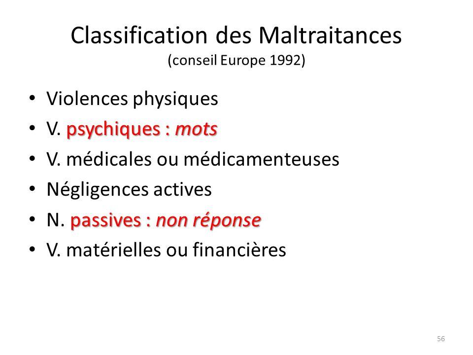 Classification des Maltraitances (conseil Europe 1992) Violences physiques V. p pp psychiques : mots V. médicales ou médicamenteuses Négligences activ