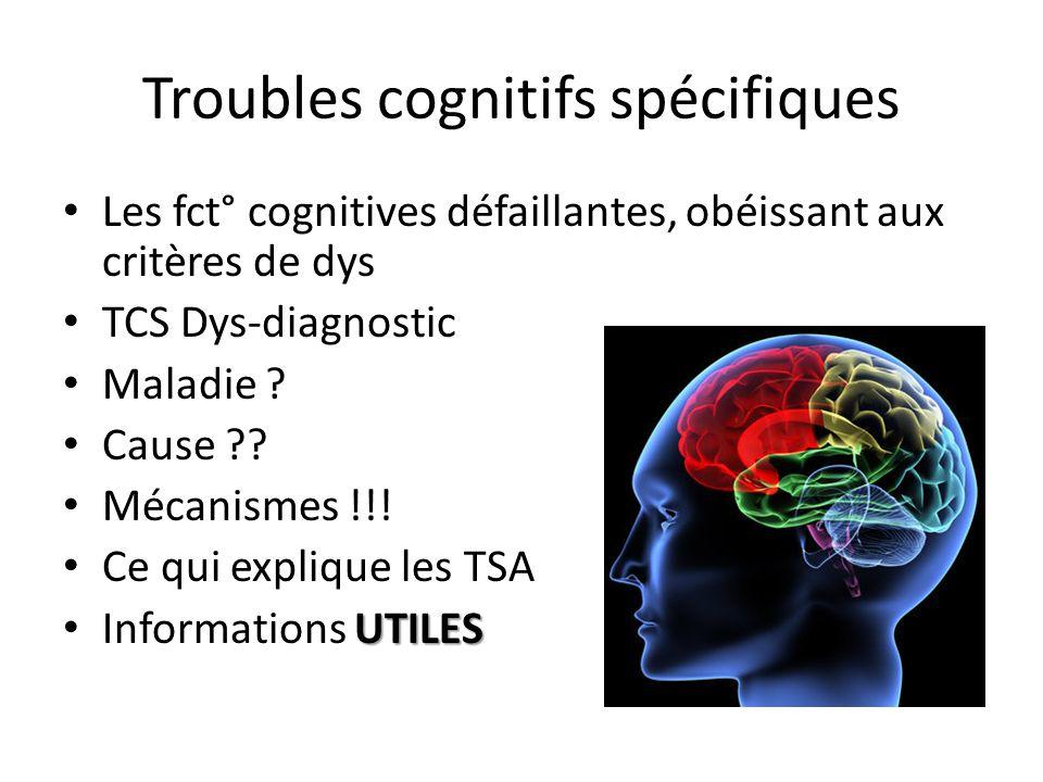 Troubles cognitifs spécifiques Les fct° cognitives défaillantes, obéissant aux critères de dys TCS Dys-diagnostic Maladie ? Cause ?? Mécanismes !!! Ce