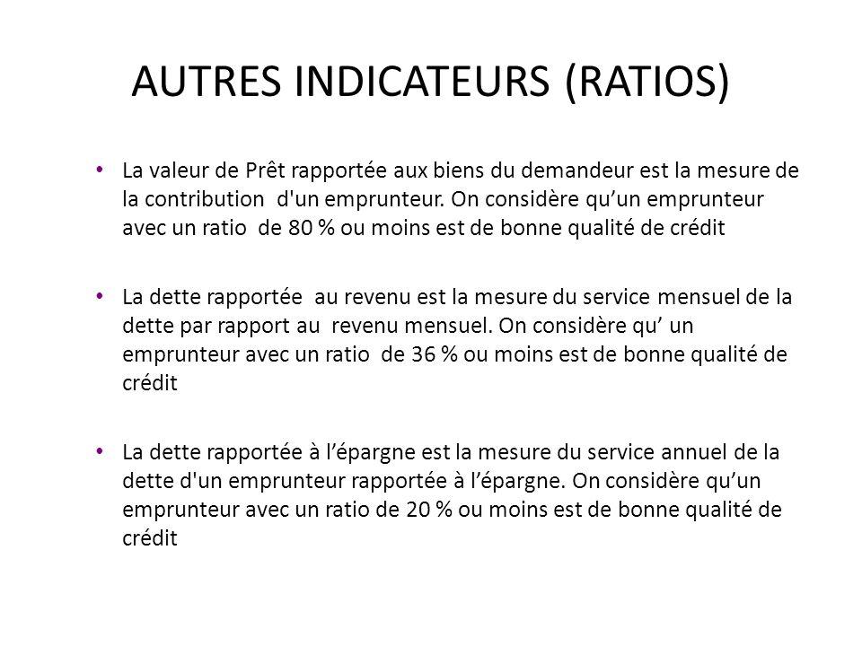 AUTRES INDICATEURS (RATIOS) La valeur de Prêt rapportée aux biens du demandeur est la mesure de la contribution d'un emprunteur. On considère quun emp
