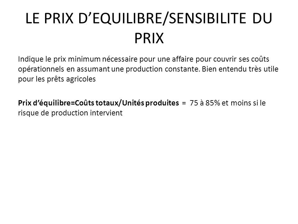 LE PRIX DEQUILIBRE/SENSIBILITE DU PRIX Indique le prix minimum nécessaire pour une affaire pour couvrir ses coûts opérationnels en assumant une production constante.