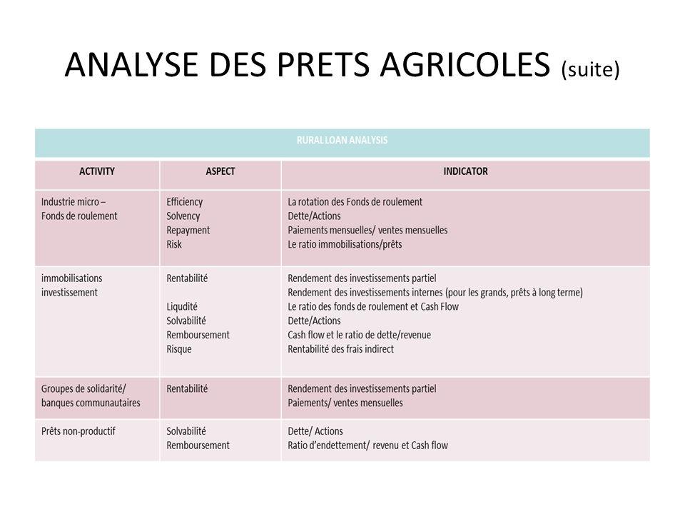 ANALYSE DES PRETS AGRICOLES (suite)