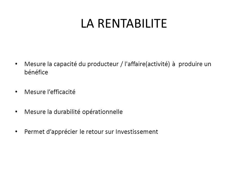 LA RENTABILITE Mesure la capacité du producteur / l affaire(activité) à produire un bénéfice Mesure lefficacité Mesure la durabilité opérationnelle Permet dapprécier le retour sur Investissement