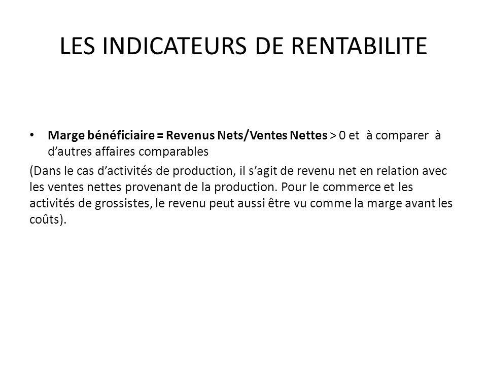 LES INDICATEURS DE RENTABILITE Marge bénéficiaire = Revenus Nets/Ventes Nettes > 0 et à comparer à dautres affaires comparables (Dans le cas dactivités de production, il sagit de revenu net en relation avec les ventes nettes provenant de la production.