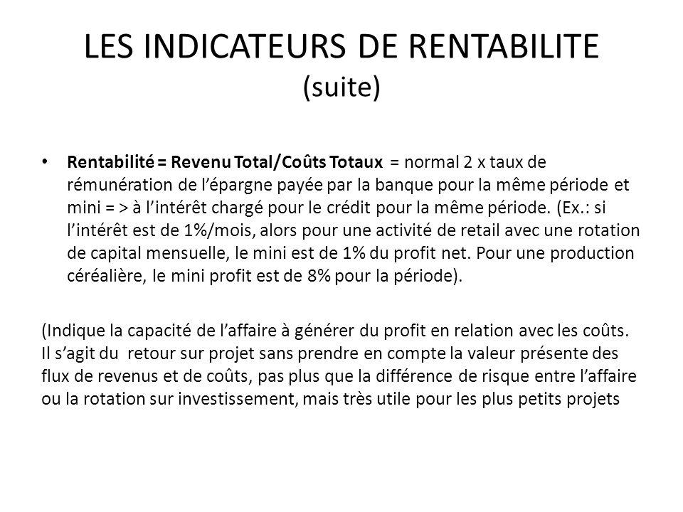 LES INDICATEURS DE RENTABILITE (suite) Rentabilité = Revenu Total/Coûts Totaux = normal 2 x taux de rémunération de lépargne payée par la banque pour la même période et mini = > à lintérêt chargé pour le crédit pour la même période.