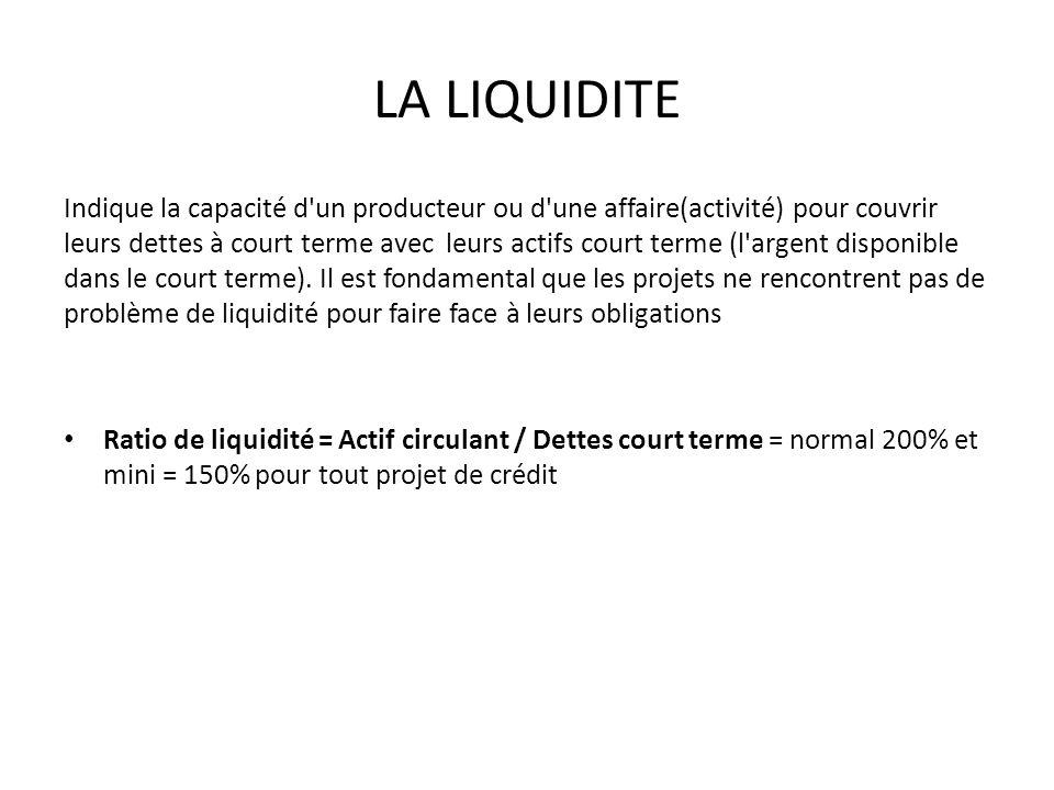 LA LIQUIDITE Indique la capacité d un producteur ou d une affaire(activité) pour couvrir leurs dettes à court terme avec leurs actifs court terme (l argent disponible dans le court terme).