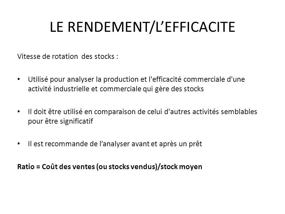 LE RENDEMENT/LEFFICACITE Vitesse de rotation des stocks : Utilisé pour analyser la production et l efficacité commerciale d une activité industrielle et commerciale qui gère des stocks Il doit être utilisé en comparaison de celui d autres activités semblables pour être significatif Il est recommande de lanalyser avant et après un prêt Ratio = Coût des ventes (ou stocks vendus)/stock moyen