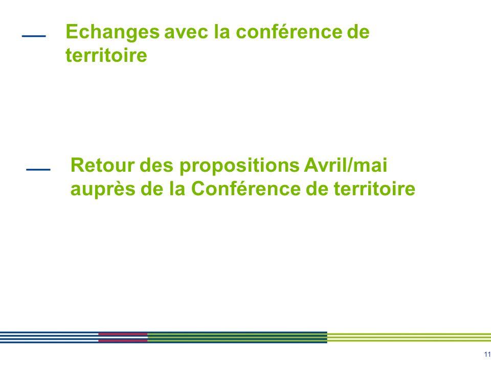 11 Echanges avec la conférence de territoire Retour des propositions Avril/mai auprès de la Conférence de territoire