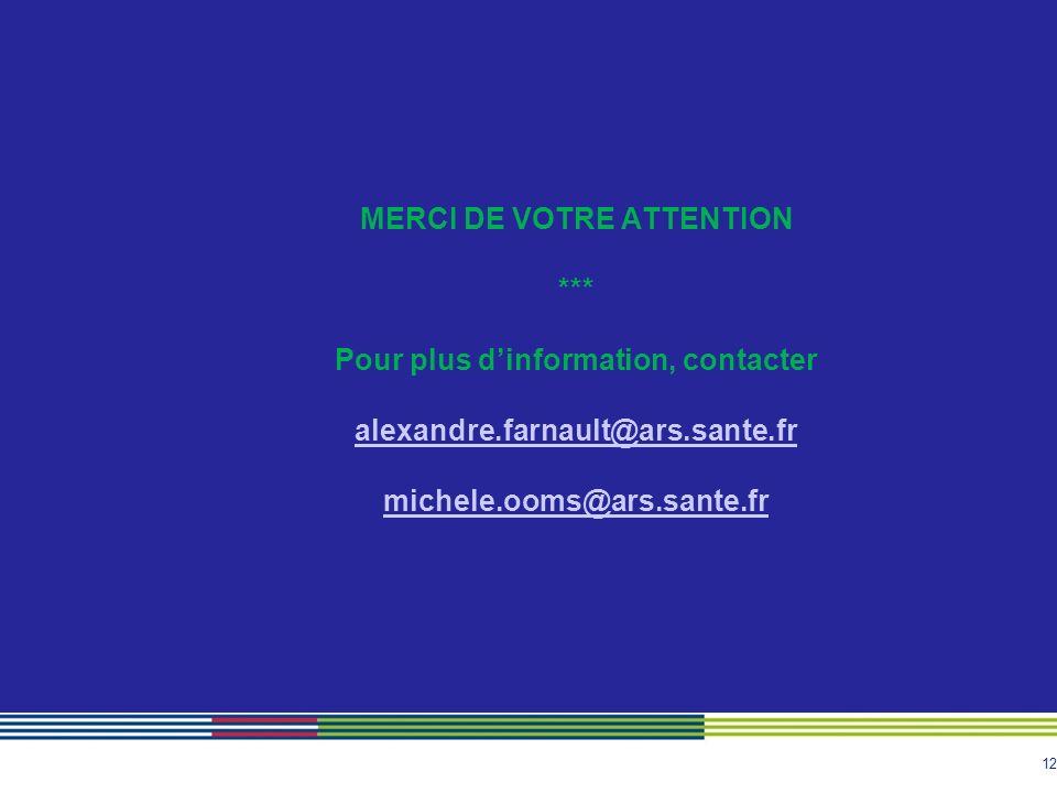 12 MERCI DE VOTRE ATTENTION *** Pour plus dinformation, contacter alexandre.farnault@ars.sante.fr michele.ooms@ars.sante.fr alexandre.farnault@ars.sante.fr michele.ooms@ars.sante.fr