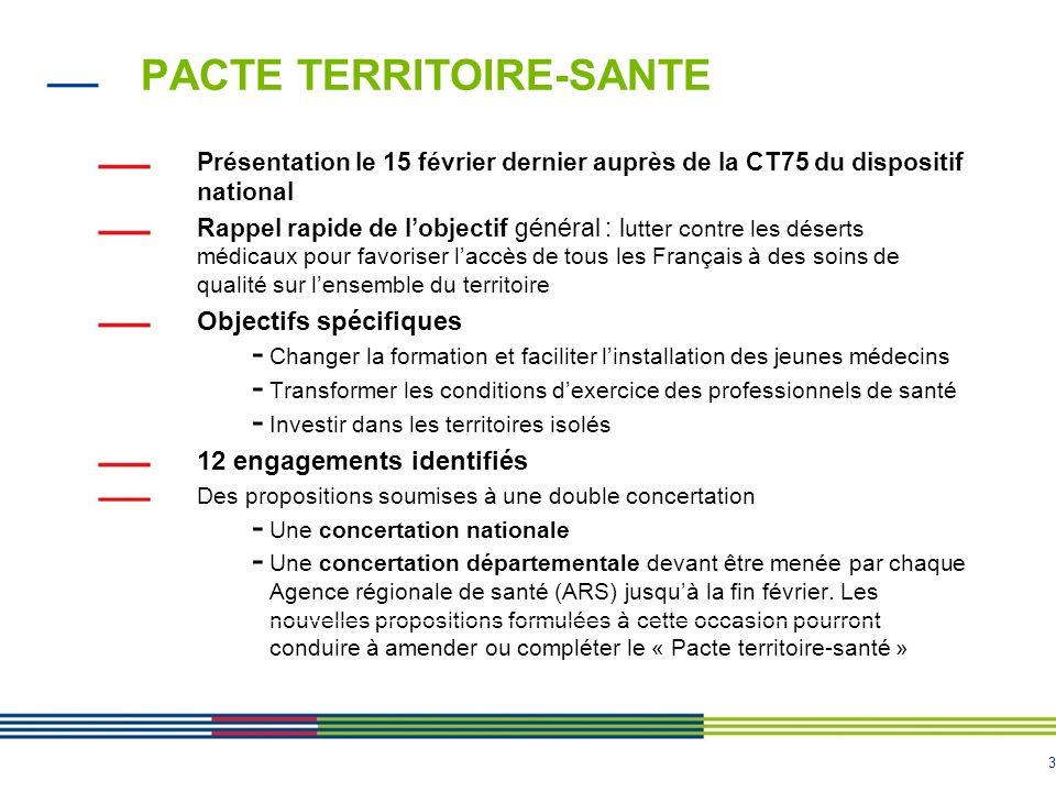 3 PACTE TERRITOIRE-SANTE Présentation le 15 février dernier auprès de la CT75 du dispositif national Rappel rapide de lobjectif général : l utter cont