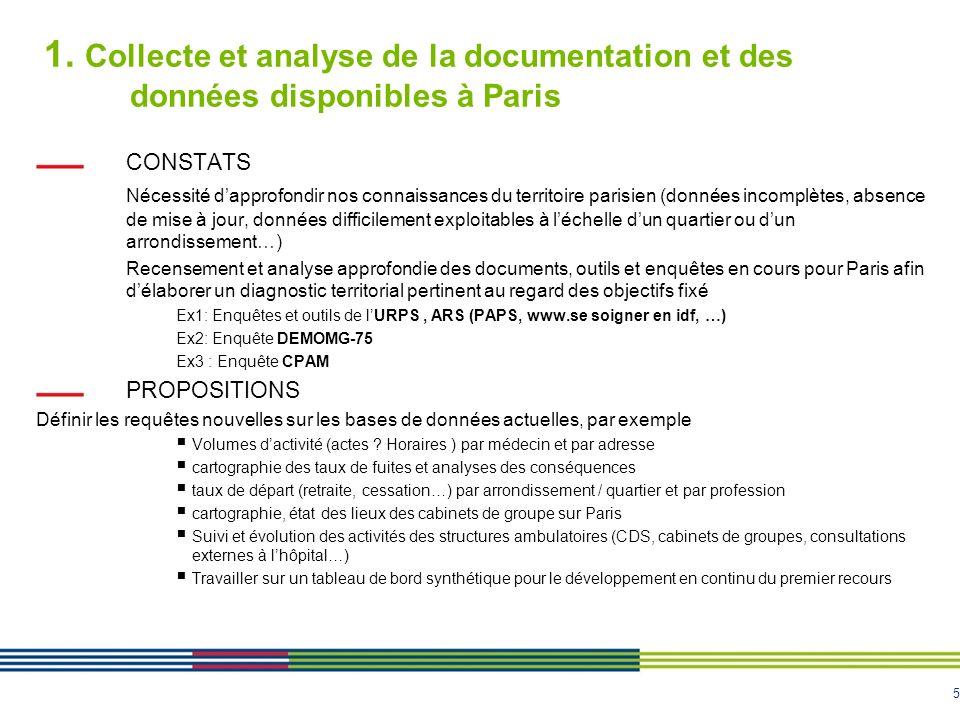 5 1. Collecte et analyse de la documentation et des données disponibles à Paris CONSTATS Nécessité dapprofondir nos connaissances du territoire parisi