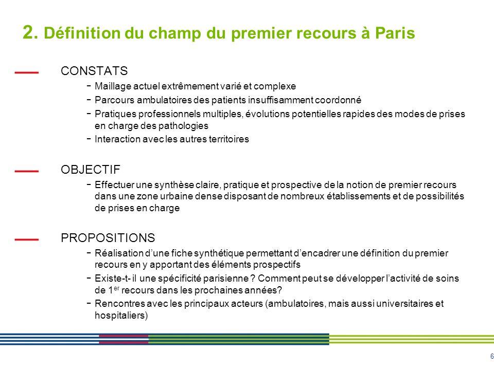 6 2. Définition du champ du premier recours à Paris CONSTATS - Maillage actuel extrêmement varié et complexe - Parcours ambulatoires des patients insu