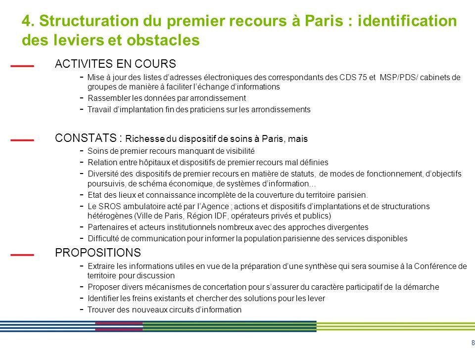 8 4. Structuration du premier recours à Paris : identification des leviers et obstacles ACTIVITES EN COURS - Mise à jour des listes dadresses électron