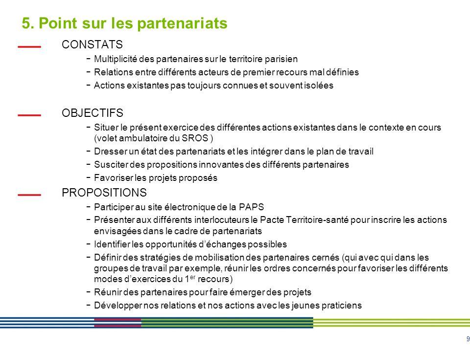 9 5. Point sur les partenariats CONSTATS - Multiplicité des partenaires sur le territoire parisien - Relations entre différents acteurs de premier rec