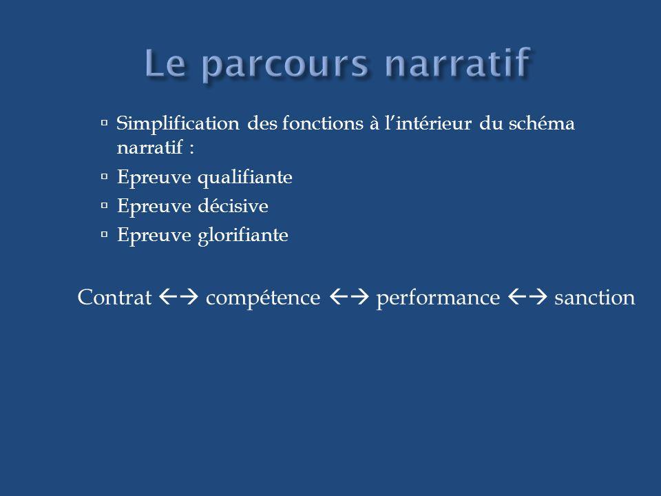 Simplification des fonctions à lintérieur du schéma narratif : Epreuve qualifiante Epreuve décisive Epreuve glorifiante Contrat compétence performance