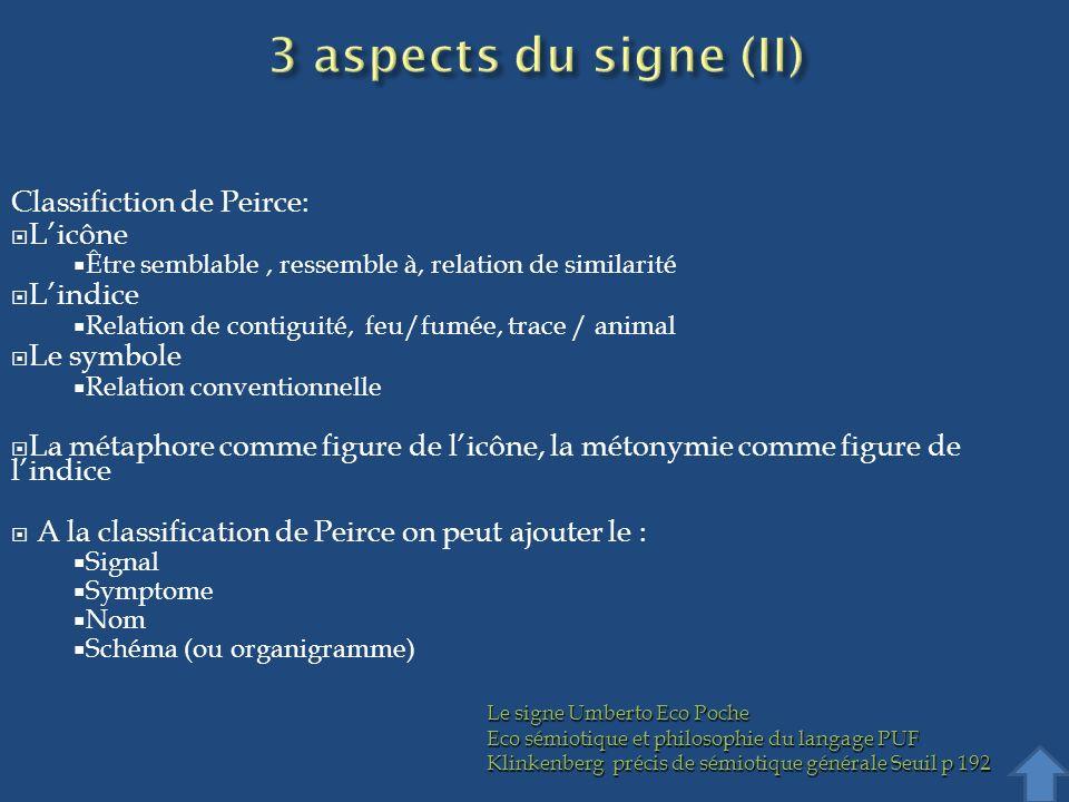 Classifiction de Peirce: Licône Être semblable, ressemble à, relation de similarité Lindice Relation de contiguité, feu/fumée, trace / animal Le symbo