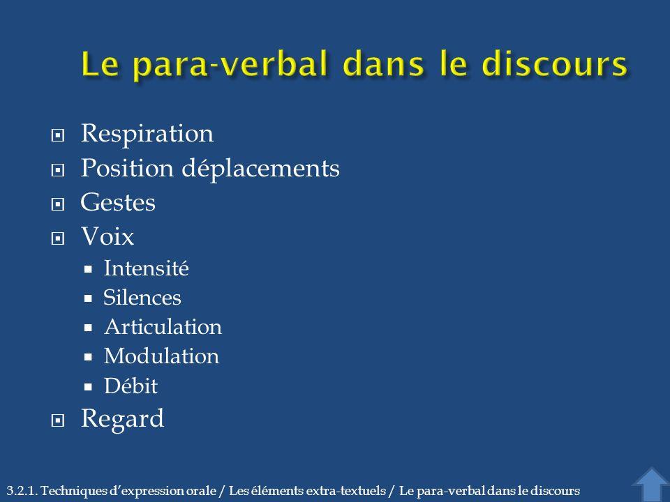 3.2.1. Techniques dexpression orale / Les éléments extra-textuels / Le para-verbal dans le discours Respiration Position déplacements Gestes Voix Inte