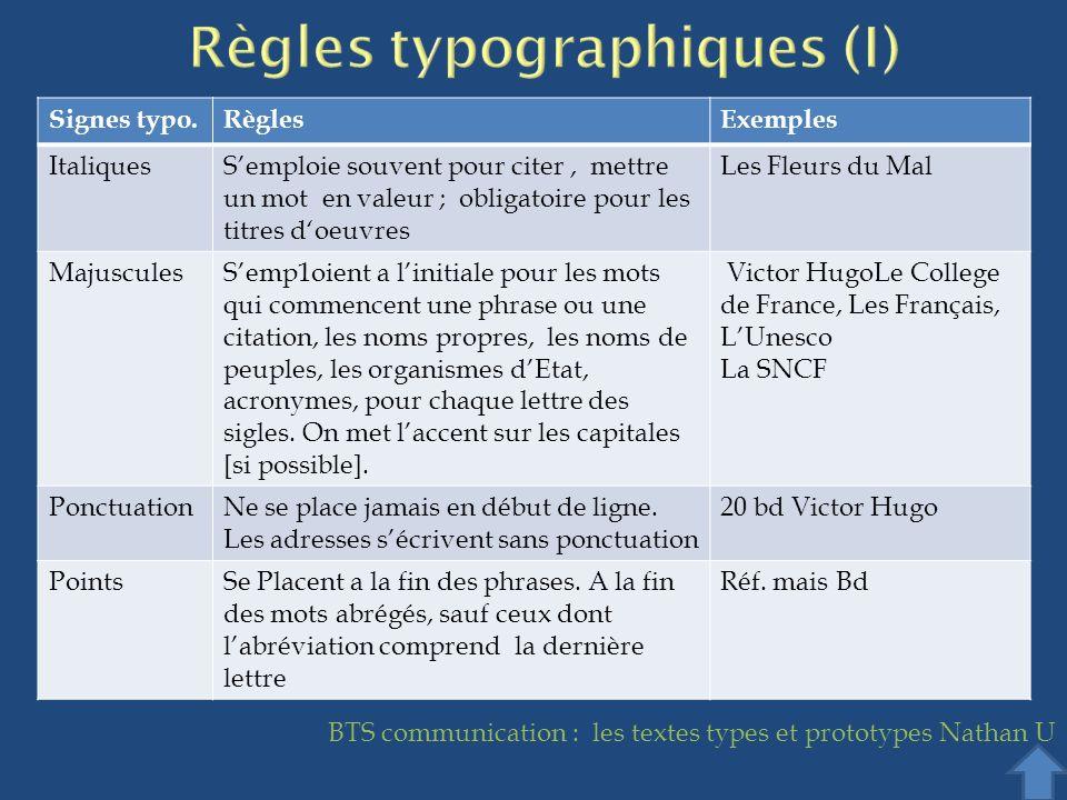BTS communication : les textes types et prototypes Nathan U Signes typo.RèglesExemples ItaliquesSemploie souvent pour citer, mettre un mot en valeur ;