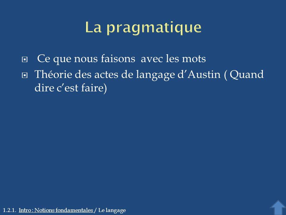 Ce que nous faisons avec les mots Théorie des actes de langage dAustin ( Quand dire cest faire) 1.2.1. Intro : Notions fondamentales / Le langageIntro