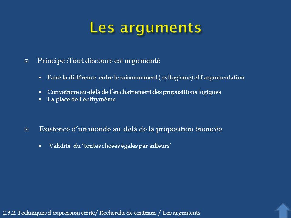2.3.2. Techniques dexpression écrite/ Recherche de contenus / Les arguments Principe :Tout discours est argumenté Faire la différence entre le raisonn