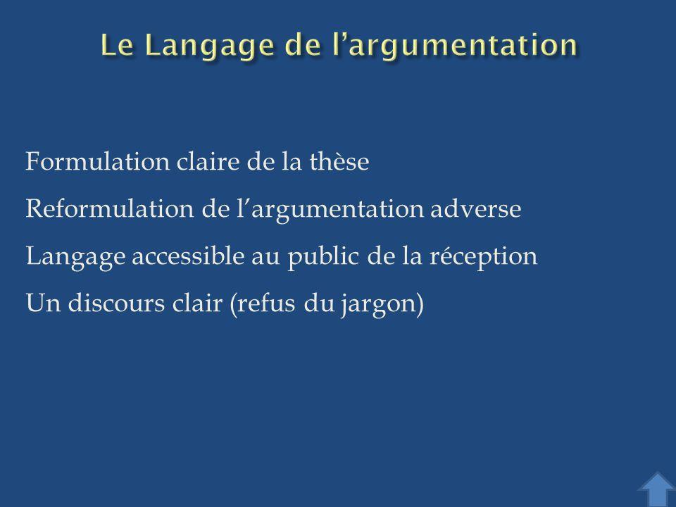 Formulation claire de la thèse Reformulation de largumentation adverse Langage accessible au public de la réception Un discours clair (refus du jargon