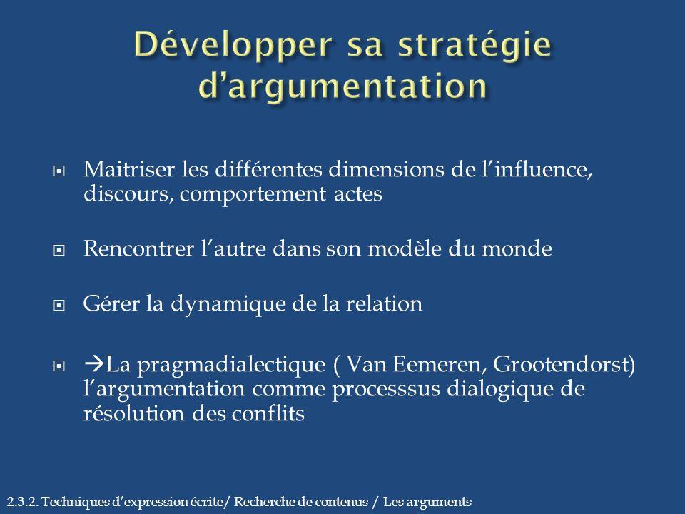 Maitriser les différentes dimensions de linfluence, discours, comportement actes Rencontrer lautre dans son modèle du monde Gérer la dynamique de la r