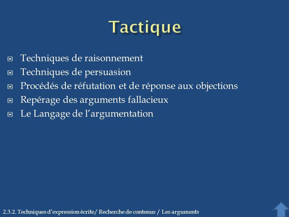 Techniques de raisonnement Techniques de persuasion Procédés de réfutation et de réponse aux objections Repérage des arguments fallacieux Le Langage d