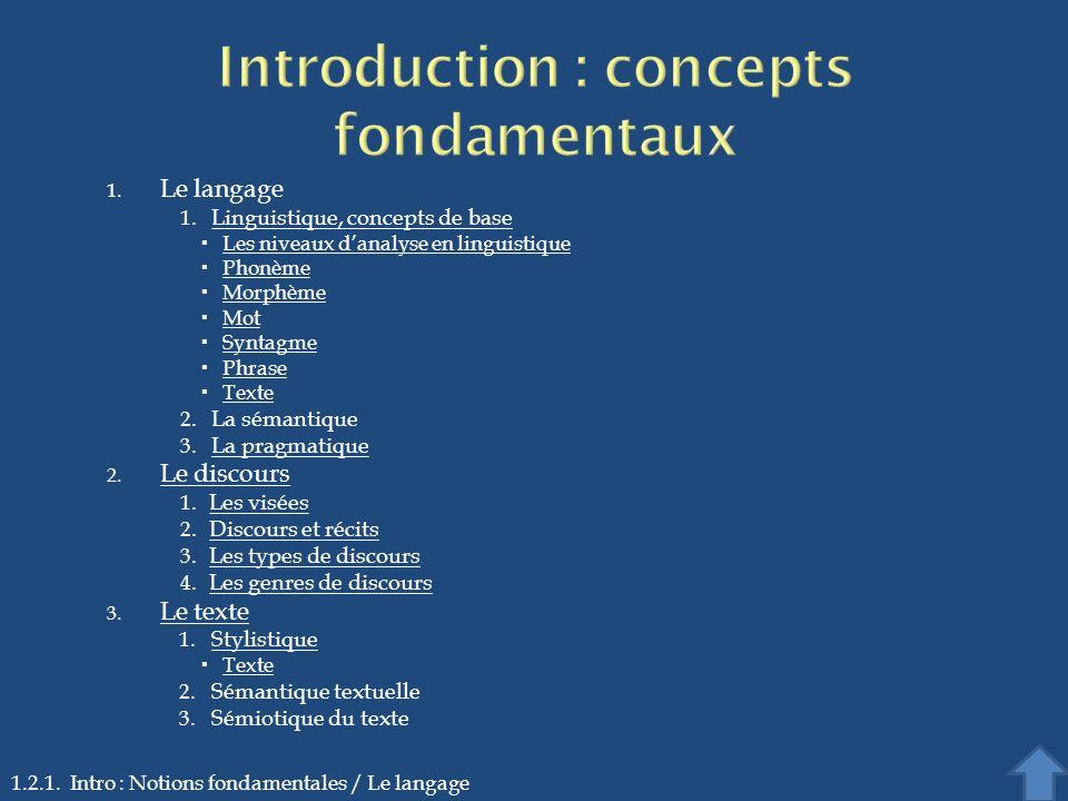 1. Le langage 1. Linguistique, concepts de base Linguistique, concepts de base Les niveaux danalyse en linguistique Phonème Morphème Mot Syntagme Phra