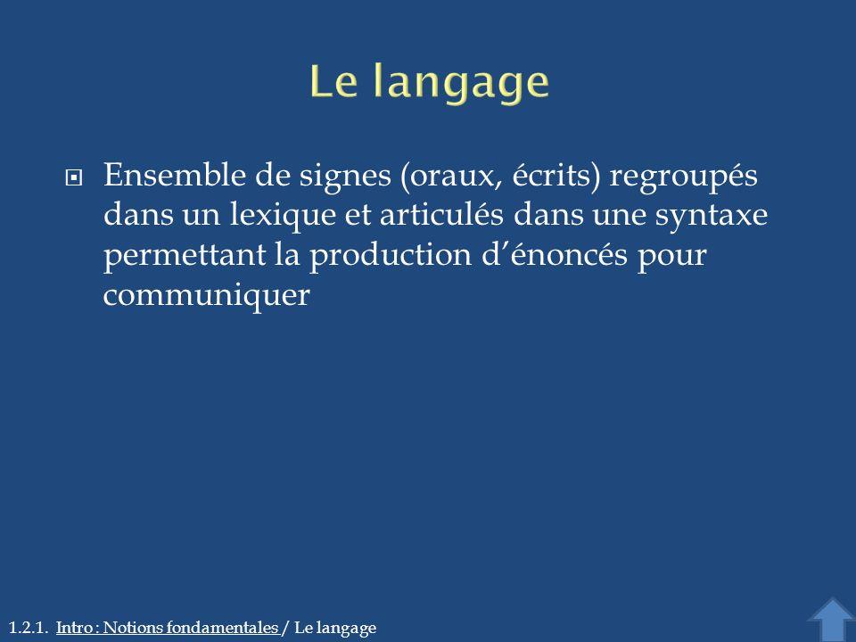 Ensemble de signes (oraux, écrits) regroupés dans un lexique et articulés dans une syntaxe permettant la production dénoncés pour communiquer 1.2.1. I