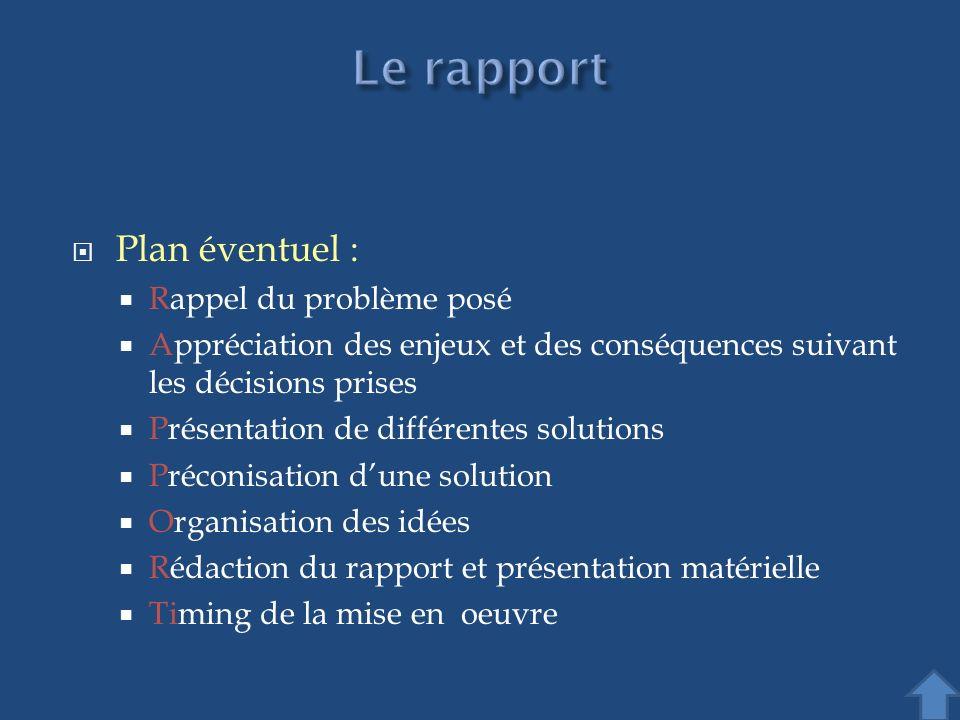 Plan éventuel : Rappel du problème posé Appréciation des enjeux et des conséquences suivant les décisions prises Présentation de différentes solutions