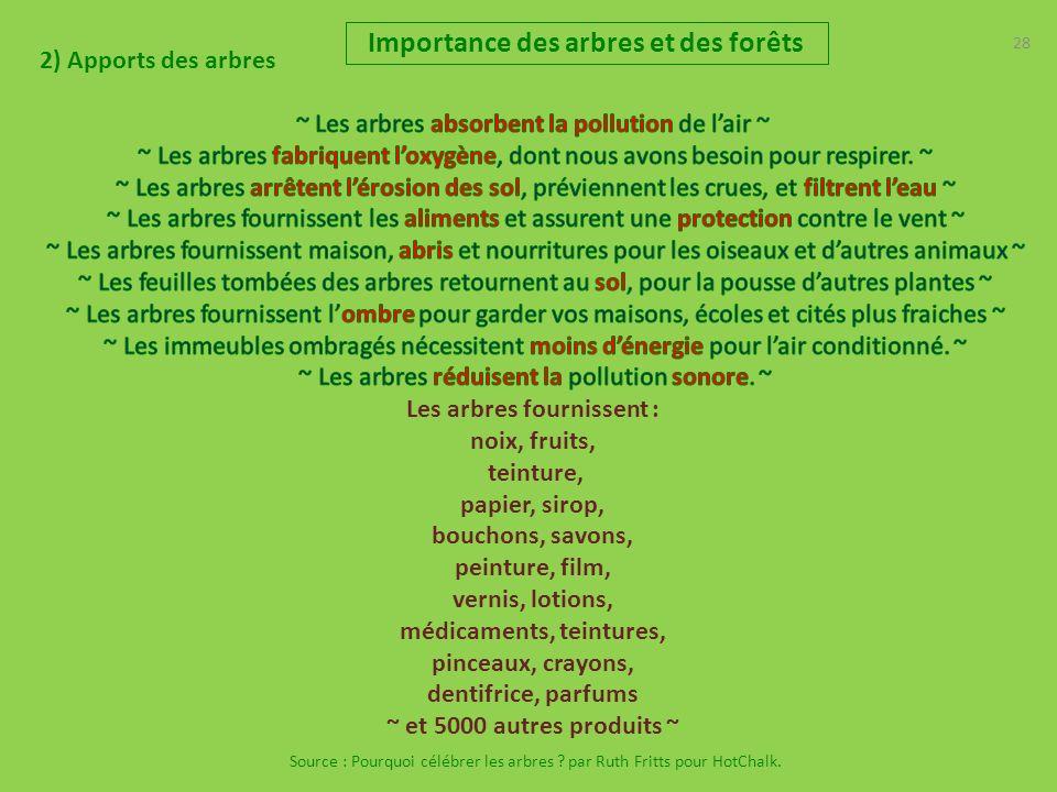 28 Importance des arbres et des forêts Source : Pourquoi célébrer les arbres ? par Ruth Fritts pour HotChalk.