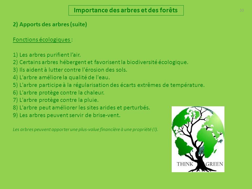 33 2) Apports des arbres (suite) Fonctions écologiques : 1) Les arbres purifient lair. 2) Certains arbres hébergent et favorisent la biodiversité écol