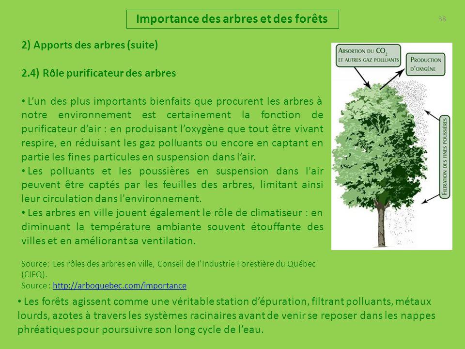 38 2) Apports des arbres (suite) 2.4) Rôle purificateur des arbres Lun des plus importants bienfaits que procurent les arbres à notre environnement est certainement la fonction de purificateur dair : en produisant loxygène que tout être vivant respire, en réduisant les gaz polluants ou encore en captant en partie les fines particules en suspension dans lair.