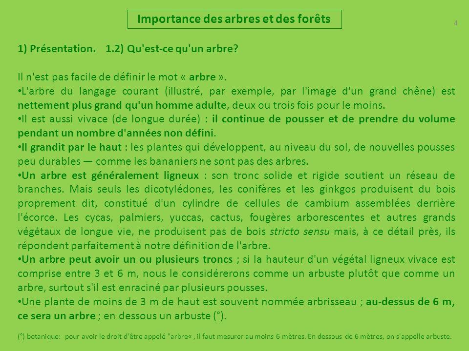 5 Importance des arbres et des forêts 1) Présentation.