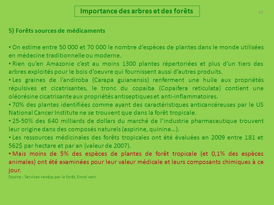 44 Importance des arbres et des forêts 5) Forêts sources de médicaments On estime entre 50 000 et 70 000 le nombre despèces de plantes dans le monde utilisées en médecine traditionnelle ou moderne.