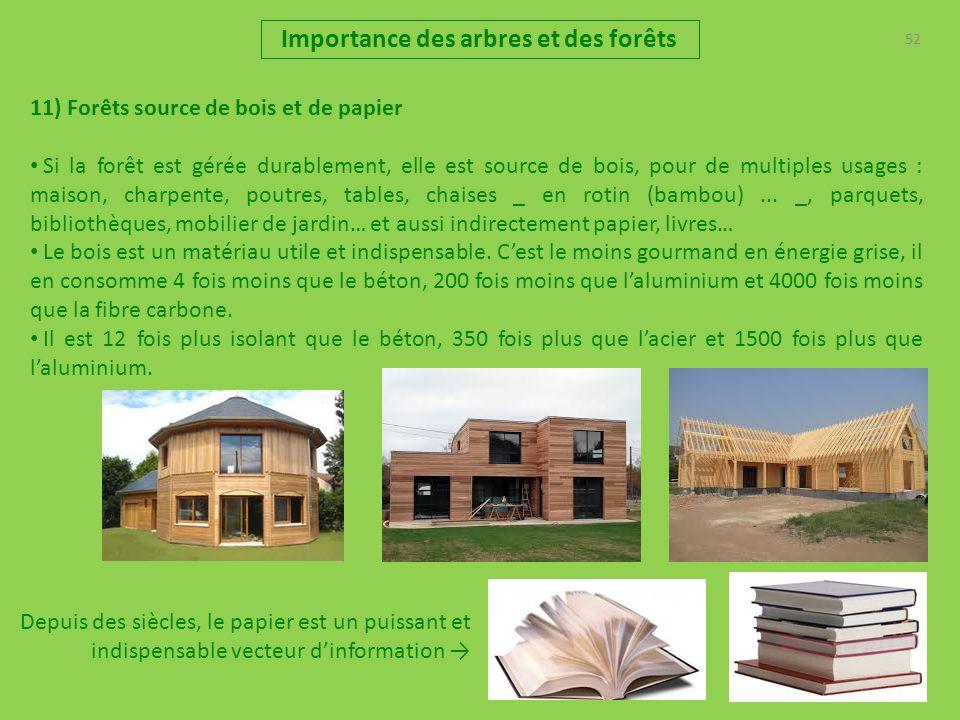 52 Importance des arbres et des forêts 11) Forêts source de bois et de papier Si la forêt est gérée durablement, elle est source de bois, pour de mult