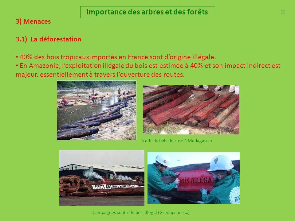 55 3) Menaces 3.1) La déforestation 40% des bois tropicaux importés en France sont dorigine illégale. En Amazonie, lexploitation illégale du bois est