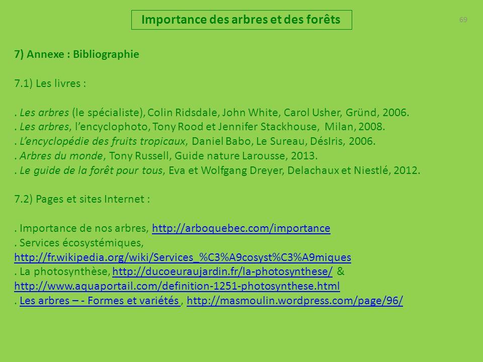 69 Importance des arbres et des forêts 7) Annexe : Bibliographie 7.1) Les livres :.