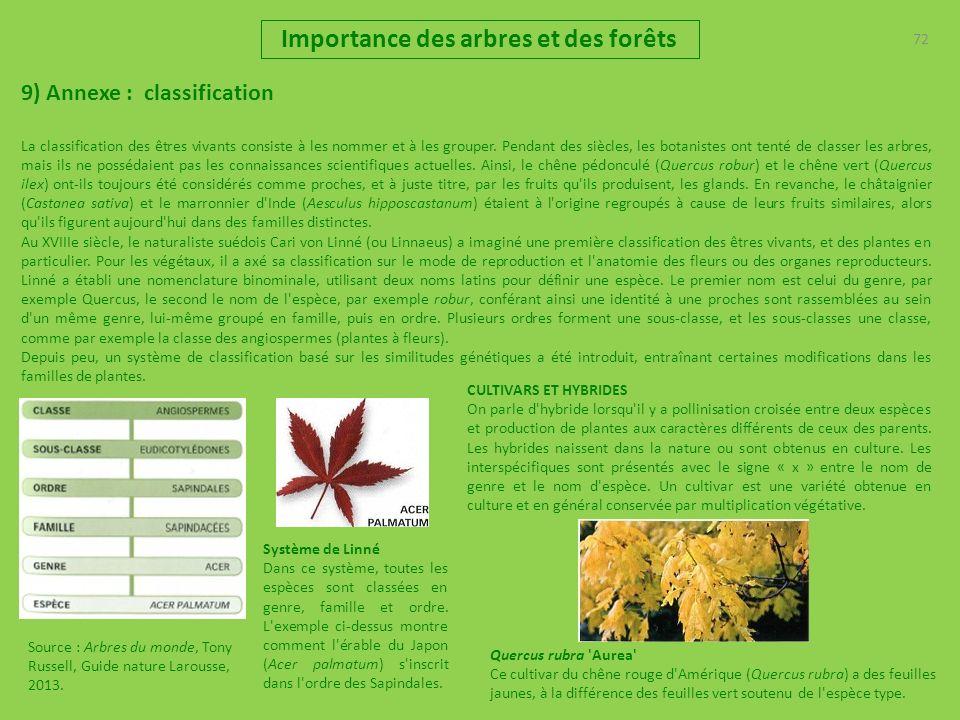 72 Importance des arbres et des forêts 9) Annexe : classification La classification des êtres vivants consiste à les nommer et à les grouper.