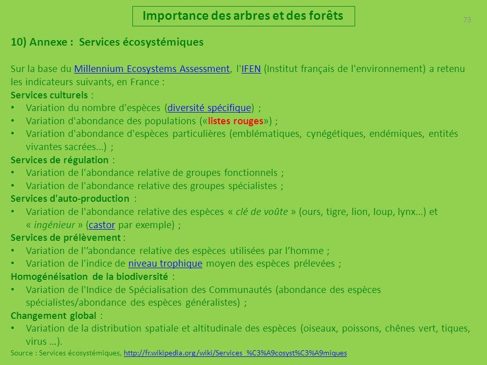 73 Importance des arbres et des forêts 10) Annexe : Services écosystémiques Sur la base du Millennium Ecosystems Assessment, l'IFEN (Institut français