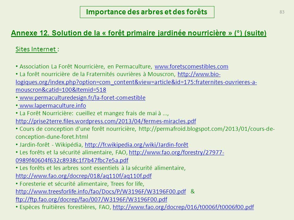 83 Importance des arbres et des forêts Annexe 12. Solution de la « forêt primaire jardinée nourricière » (°) (suite) Sites Internet : Association La F