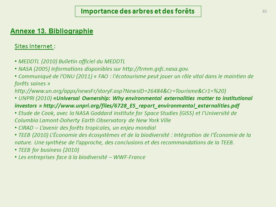 85 Importance des arbres et des forêts Annexe 13. Bibliographie Sites Internet : MEDDTL (2010) Bulletin officiel du MEDDTL NASA (2005) Informations di