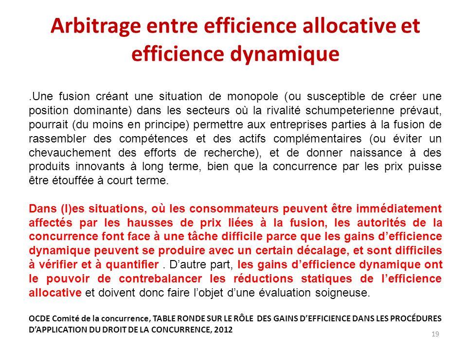 Arbitrage entre efficience allocative et efficience dynamique.Une fusion créant une situation de monopole (ou susceptible de créer une position domina